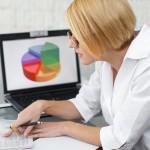 Analisi Redditività Zone di vendita